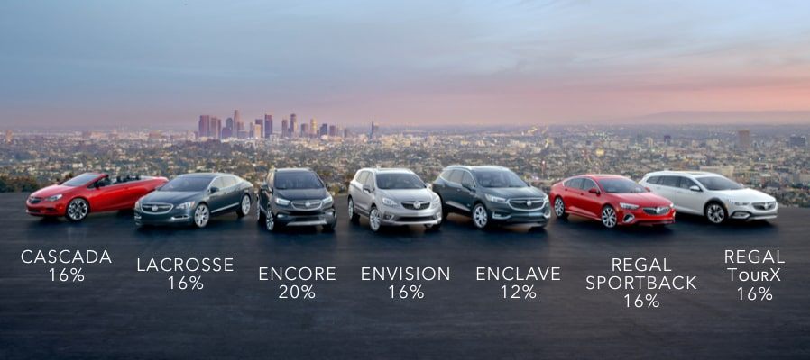 2019 Buick Lineup of Cars for August Retail Event
