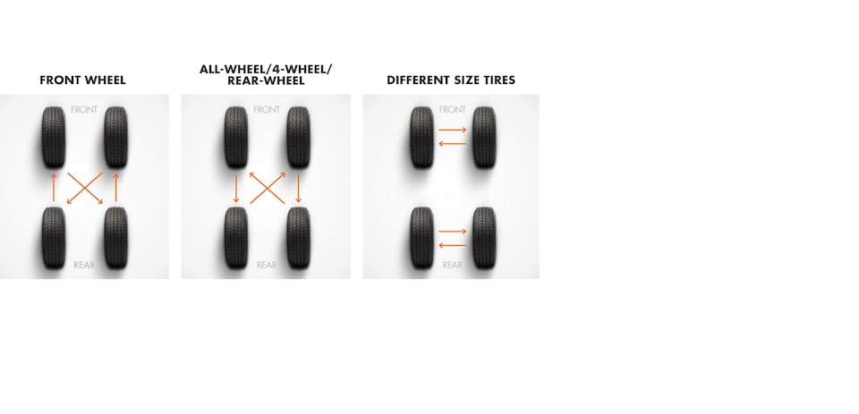 Buick Certified Service When Should I Rotate My Tires