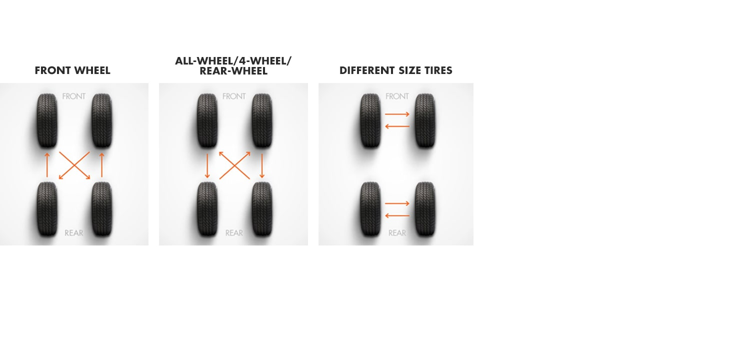 When Should I Rotate My Tires
